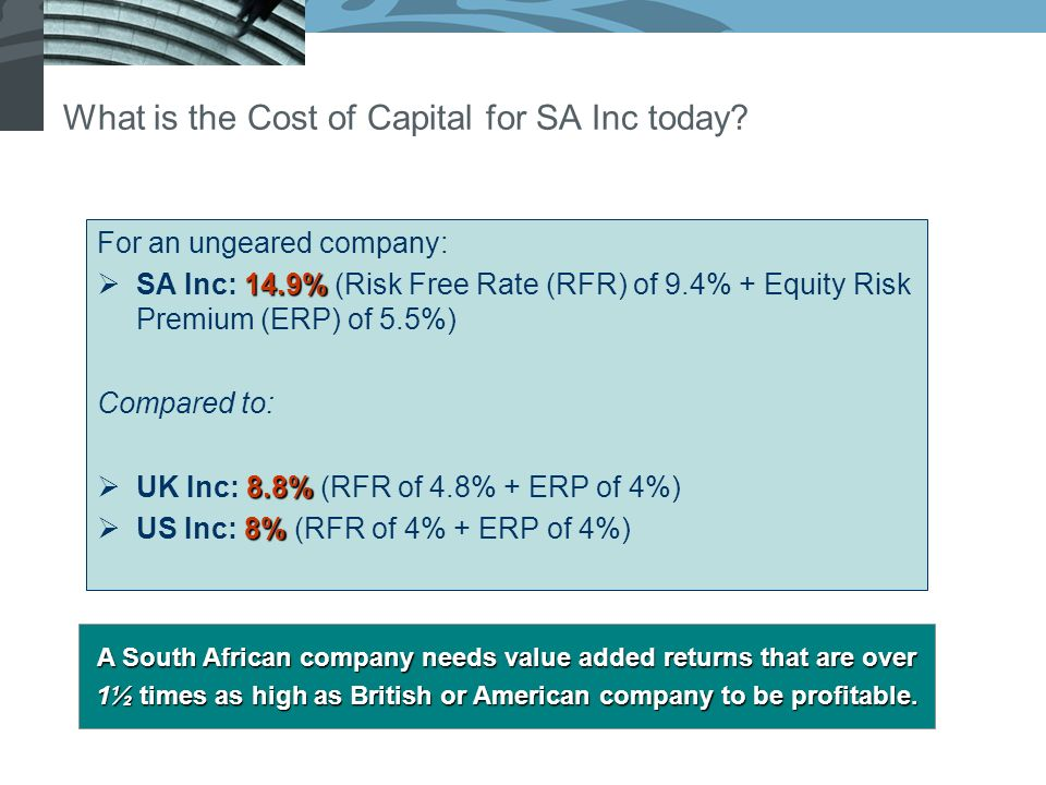 What is the Cost of Capital for SA Inc today.
