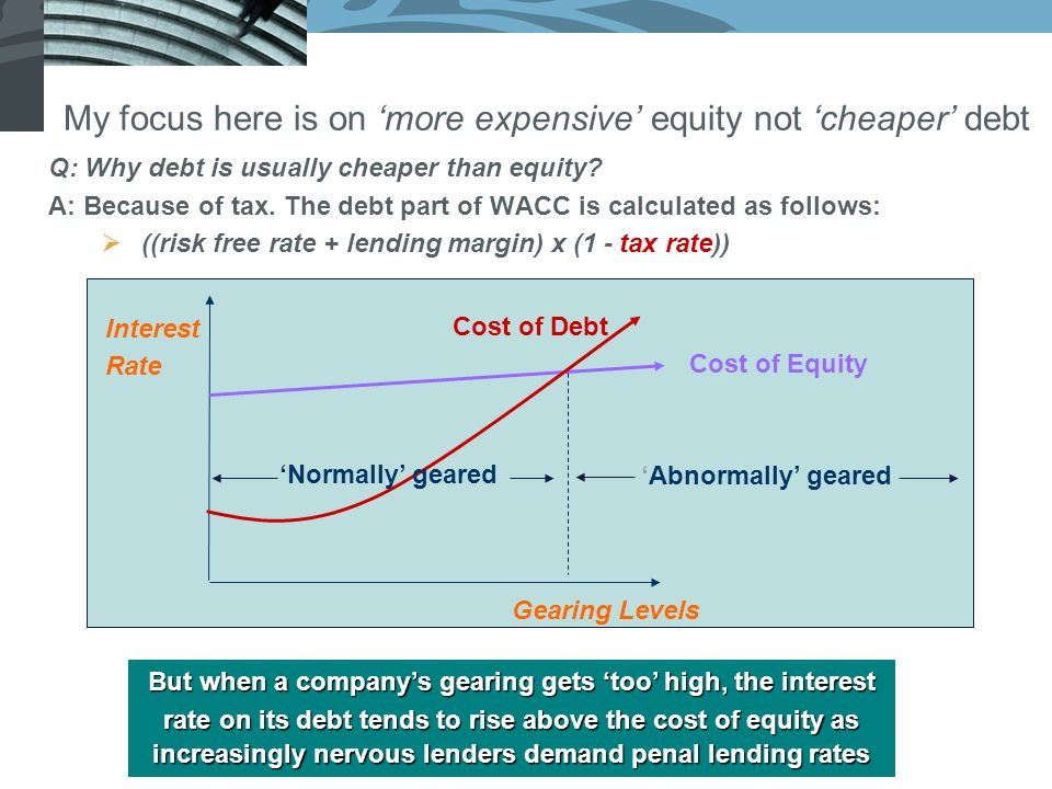 Q: Why debt is usually cheaper than equity. A: Because of tax.