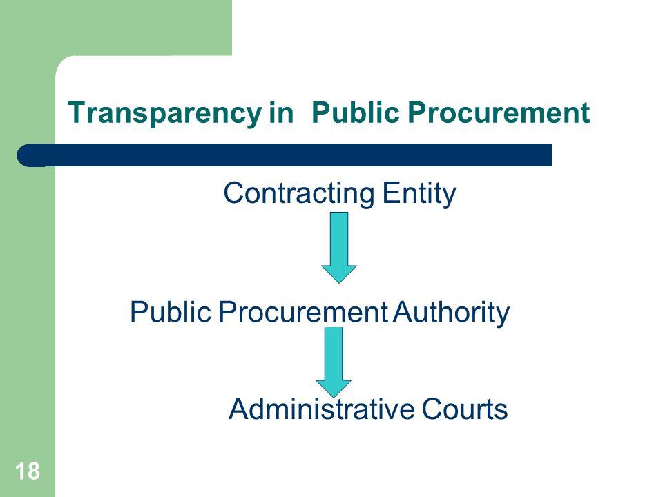 18 Transparency in Public Procurement Contracting Entity Public Procurement Authority Administrative Courts