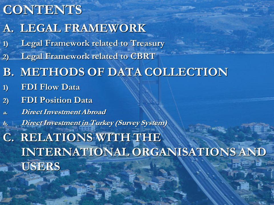 CONTENTS A. LEGAL FRAMEWORK 1) Legal Framework related to Treasury 2) Legal Framework related to CBRT B. METHODS OF DATA COLLECTION 1) FDI Flow Data 2