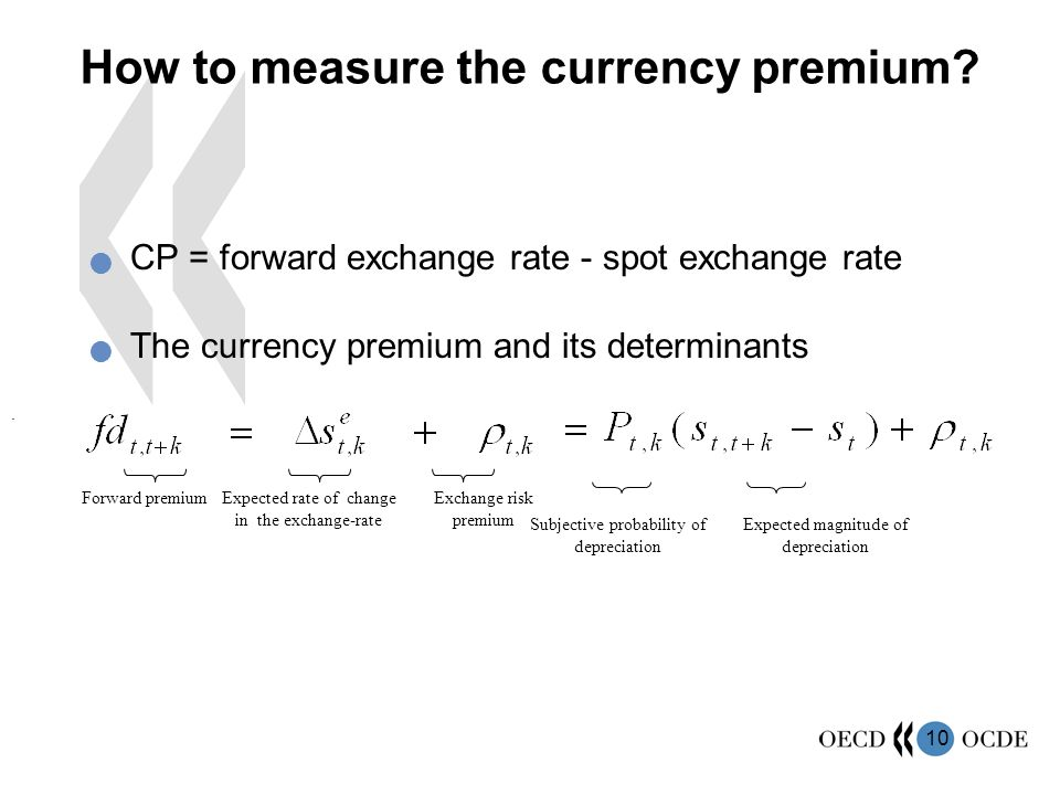10 How to measure the currency premium. The currency premium and its determinants.