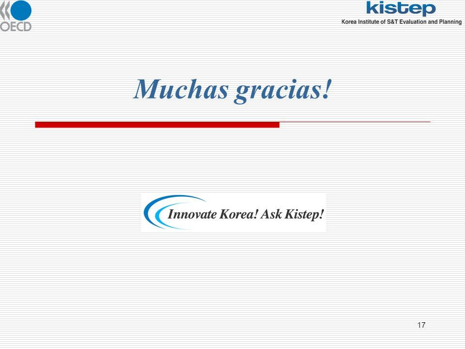 17 Muchas gracias!