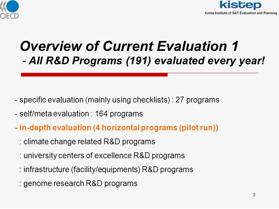 3 Overview of Current Evaluation 1 - All R&D Programs (191) evaluated every year.