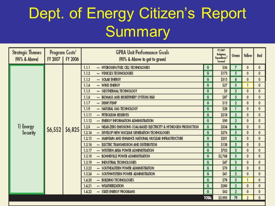 15 Dept. of Energy Citizens Report Summary