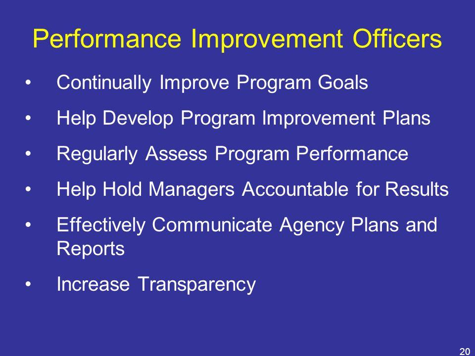 20 Performance Improvement Officers Continually Improve Program Goals Help Develop Program Improvement Plans Regularly Assess Program Performance Help