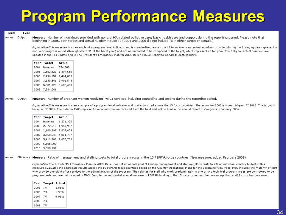 34 Program Performance Measures