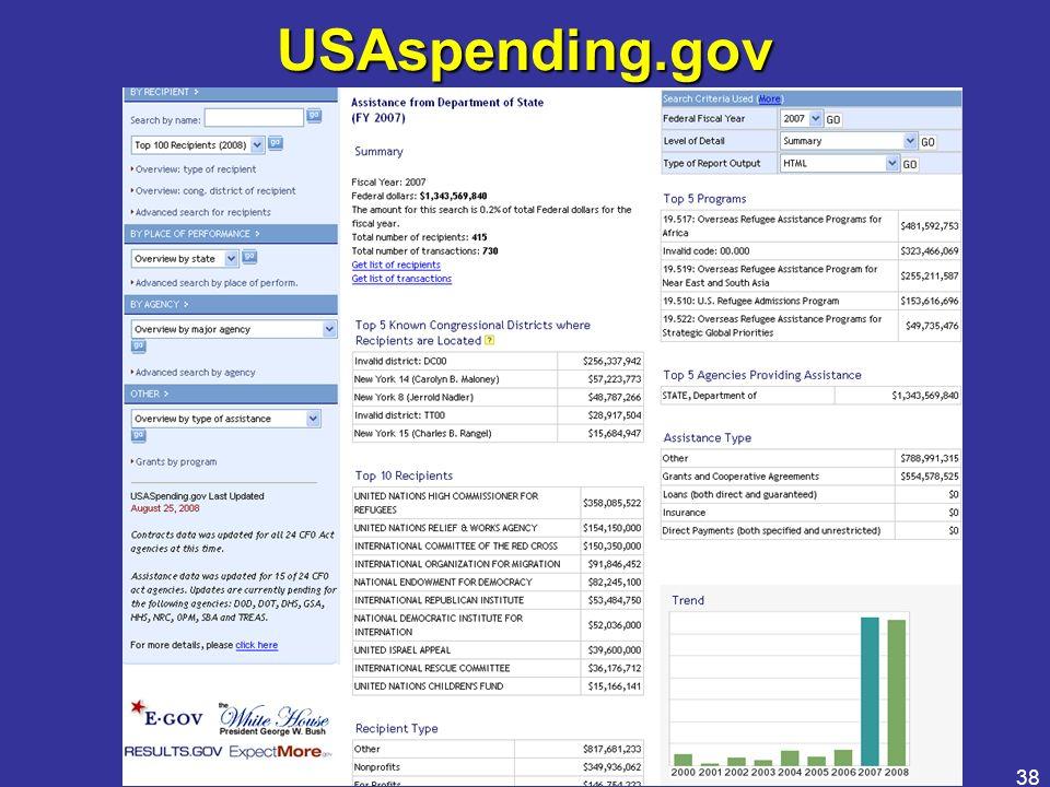 38 USAspending.gov