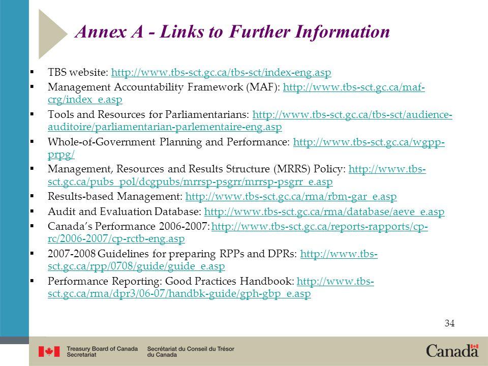 Annex A - Links to Further Information TBS website: http://www.tbs-sct.gc.ca/tbs-sct/index-eng.asphttp://www.tbs-sct.gc.ca/tbs-sct/index-eng.asp Manag