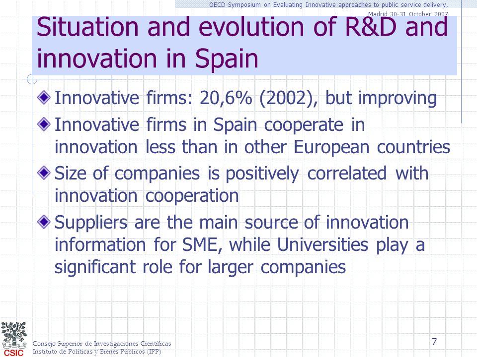 Consejo Superior de Investigaciones Científicas Instituto de Políticas y Bienes Públicos (IPP) OECD Symposium on Evaluating Innovative approaches to public service delivery, Madrid 30-31 October 2007 8 Innovative firms cooperating in innovation (%), 2000