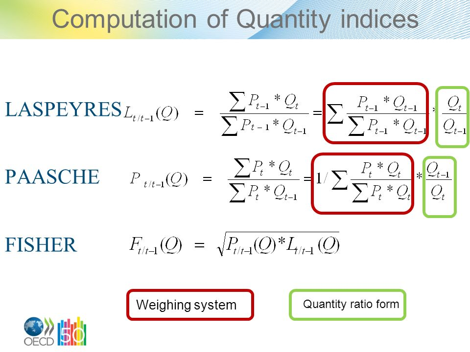 Computation of Quantity indices LASPEYRES PAASCHE FISHER Quantity ratio form Weighing system