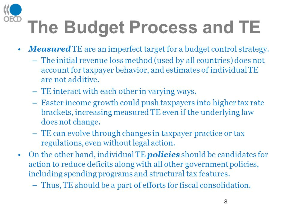The Budget Process and TE Measured TE are an imperfect target for a budget control strategy.