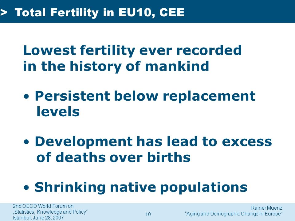 Rainer Muenz Aging and Demographic Change in Europe 2nd OECD World Forum on Statistics, Knowledge and Policy Istanbul, June 28, 2007 10 Lowest fertility ever recorded in the history of mankind Persistent below replacement levels Development has lead to excess of deaths over births Shrinking native populations >Total Fertility in EU10, CEE