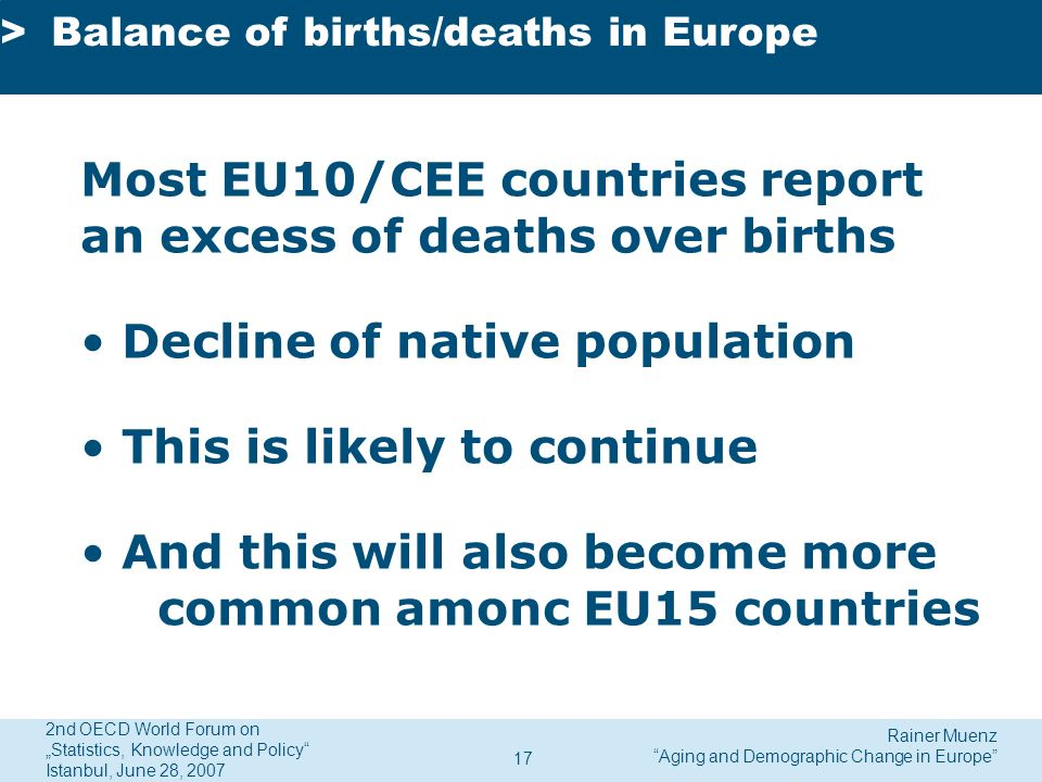Rainer Muenz Aging and Demographic Change in Europe 2nd OECD World Forum on Statistics, Knowledge and Policy Istanbul, June 28, 2007 17 Most EU10/CEE countries report an excess of deaths over births Decline of native population This is likely to continue And this will also become more common amonc EU15 countries >Balance of births/deaths in Europe