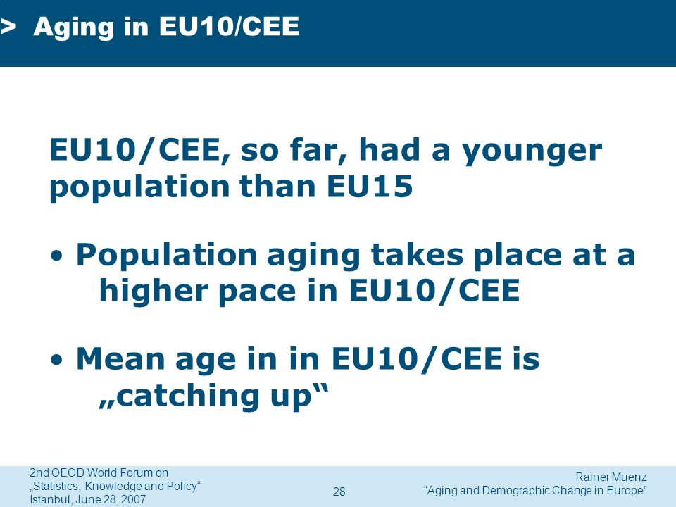 Rainer Muenz Aging and Demographic Change in Europe 2nd OECD World Forum on Statistics, Knowledge and Policy Istanbul, June 28, 2007 28 EU10/CEE, so far, had a younger population than EU15 Population aging takes place at a higher pace in EU10/CEE Mean age in in EU10/CEE is catching up >Aging in EU10/CEE