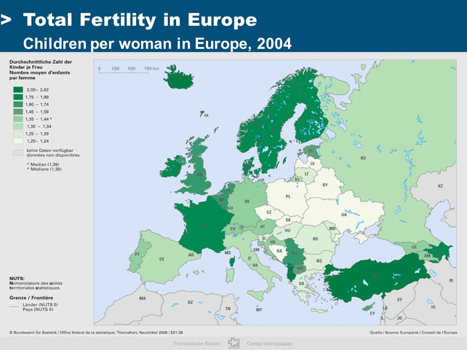 Rainer Muenz Aging and Demographic Change in Europe 2nd OECD World Forum on Statistics, Knowledge and Policy Istanbul, June 28, 2007 8 >Total Fertility in Europe Children per woman in Europe, 2004