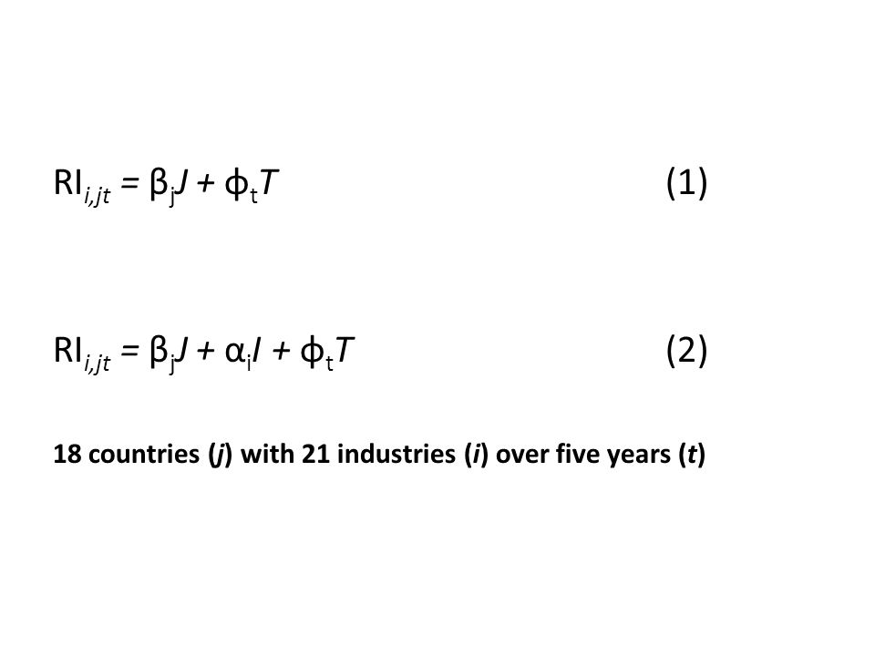 RI i,jt = β j J + φ t T (1) RI i,jt = β j J + α i I + φ t T (2) 18 countries (j) with 21 industries (i) over five years (t)