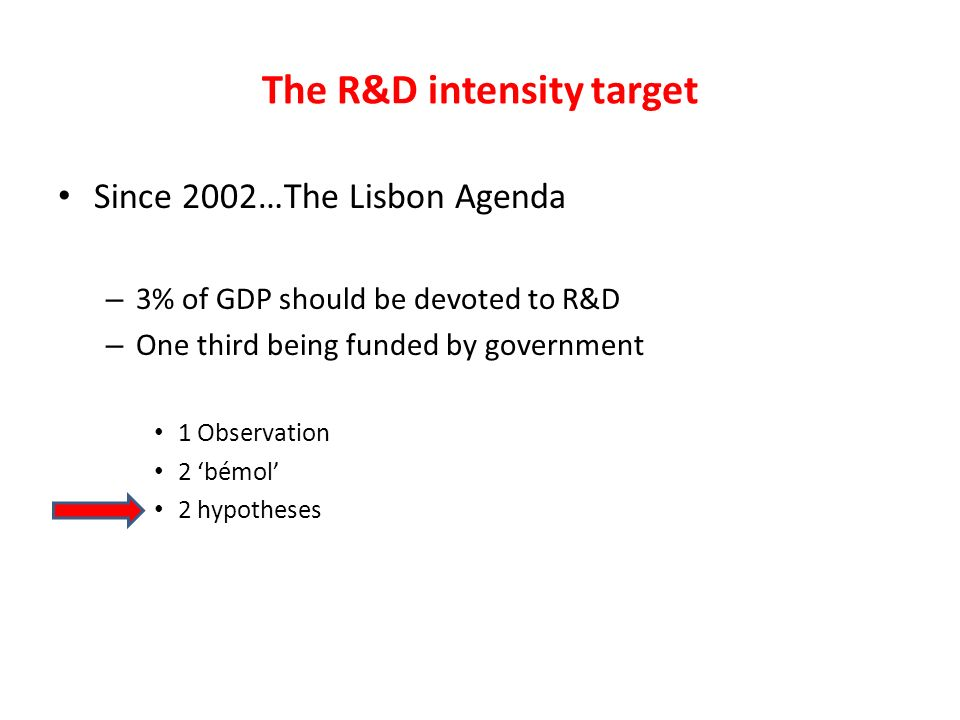 The R&D intensity target Since 2002…The Lisbon Agenda – 3% of GDP should be devoted to R&D – One third being funded by government 1 Observation 2 bémo
