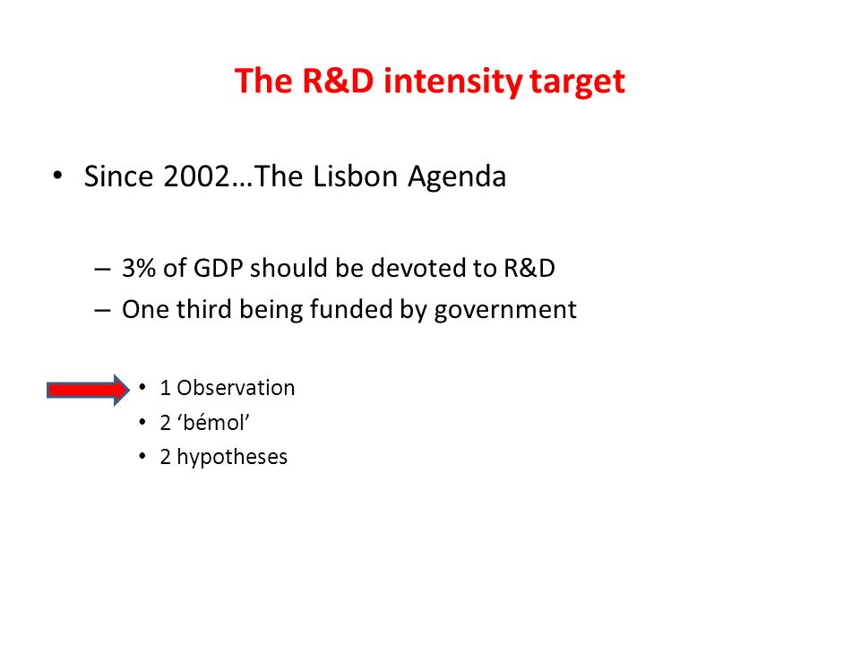 The R&D intensity target Since 2002…The Lisbon Agenda – 3% of GDP should be devoted to R&D – One third being funded by government 1 Observation 2 bémol 2 hypotheses
