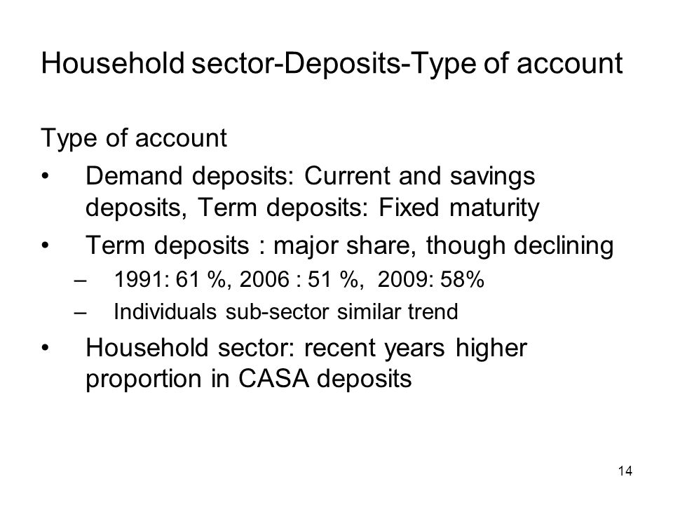 14 Household sector-Deposits-Type of account Type of account Demand deposits: Current and savings deposits, Term deposits: Fixed maturity Term deposits : major share, though declining –1991: 61 %, 2006 : 51 %, 2009: 58% –Individuals sub-sector similar trend Household sector: recent years higher proportion in CASA deposits