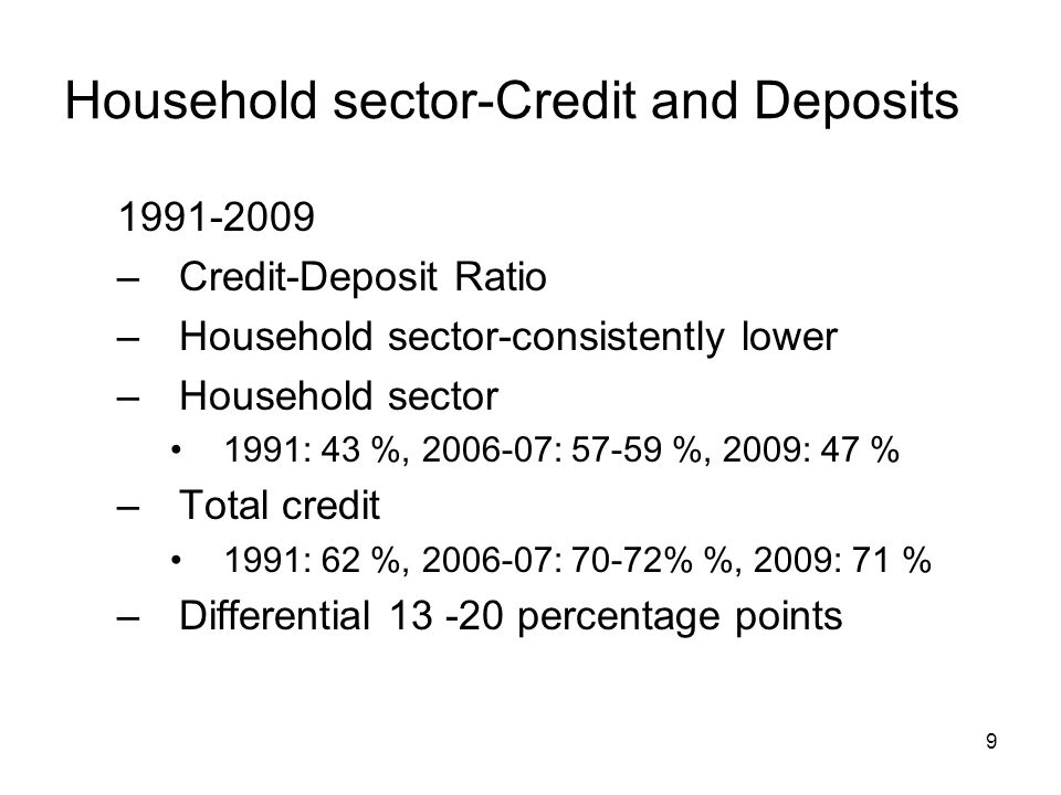 9 Household sector-Credit and Deposits 1991-2009 –Credit-Deposit Ratio –Household sector-consistently lower –Household sector 1991: 43 %, 2006-07: 57-59 %, 2009: 47 % –Total credit 1991: 62 %, 2006-07: 70-72% %, 2009: 71 % –Differential 13 -20 percentage points