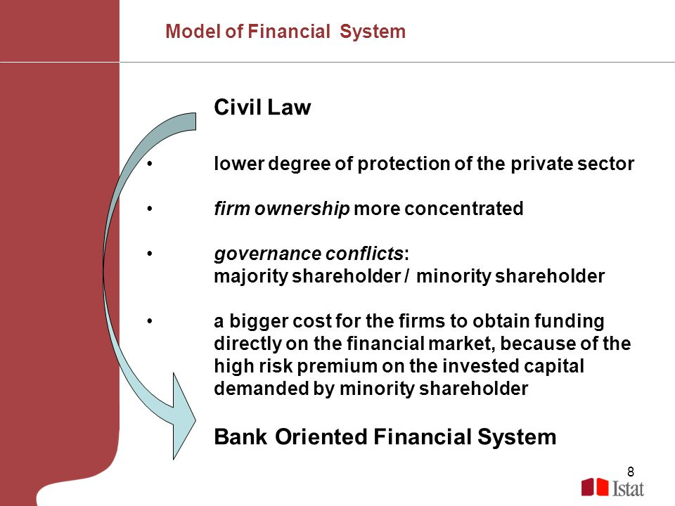 8 Civil Law lower degree of protection of the private sector firm ownership more concentrated governance conflicts: majority shareholder / minority shareholder a bigger cost for the firms to obtain funding directly on the financial market, because of the high risk premium on the invested capital demanded by minority shareholder Bank Oriented Financial System Model of Financial System