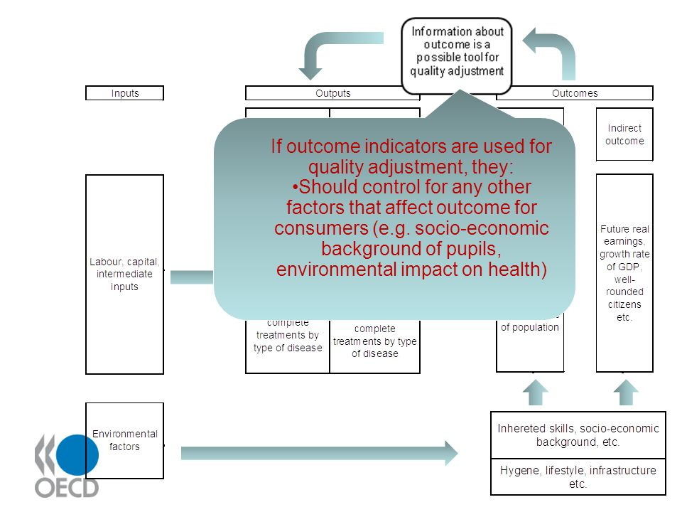 Quality adjustment First and important step towards capturing quality change is the correct stratification, i.e., the comparison of products with the same or at least similar characteristics.