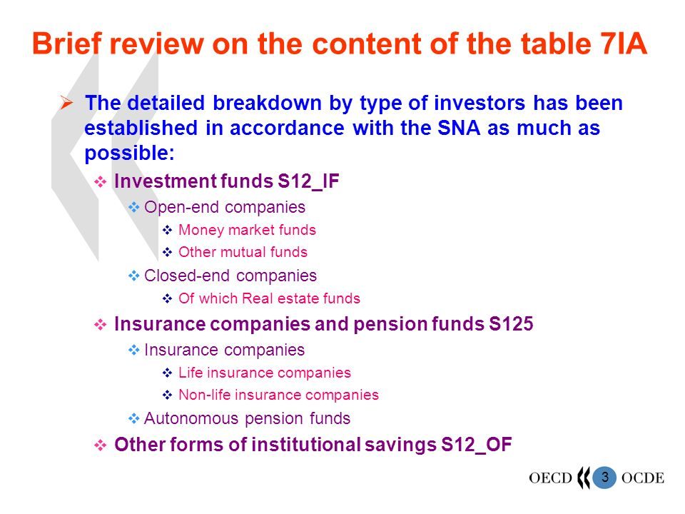 3 Brief review on the content of the table 7IA The detailed breakdown by type of investors has been established in accordance with the SNA as much as possible: Investment funds S12_IF Open-end companies Money market funds Other mutual funds Closed-end companies Of which Real estate funds Insurance companies and pension funds S125 Insurance companies Life insurance companies Non-life insurance companies Autonomous pension funds Other forms of institutional savings S12_OF