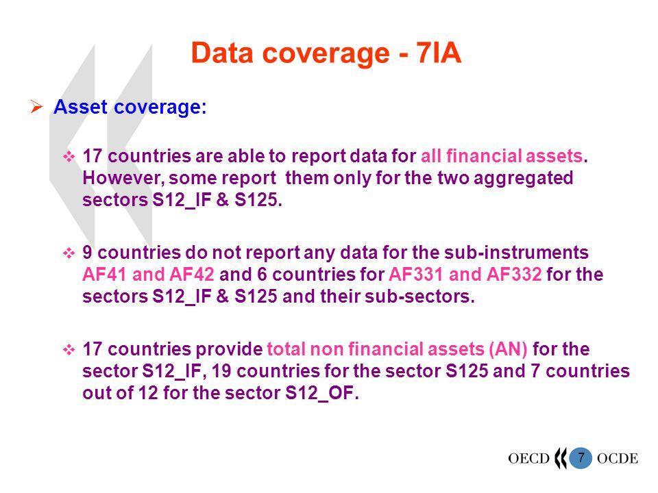 8 Summary of methodological survey – 7IA 21 countries have provided the methodological survey on institutional investors.