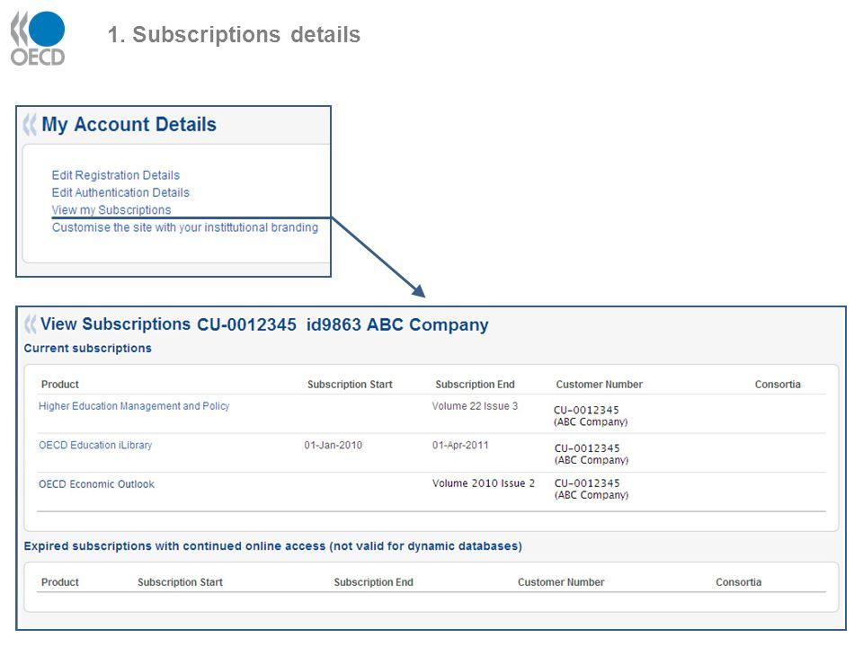 1. Subscriptions details