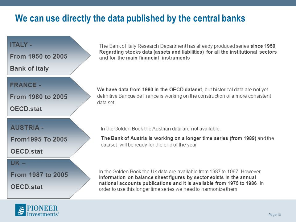 Page 10 We can use directly the data published by the central banks FRANCE - From 1980 to 2005 OECD.stat AUSTRIA - From1995 To 2005 OECD.stat UK – Fro