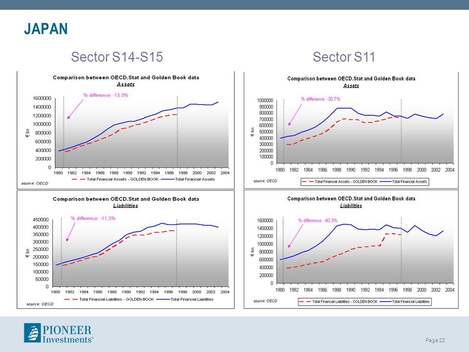 Page 22 JAPAN Sector S11 Sector S14-S15