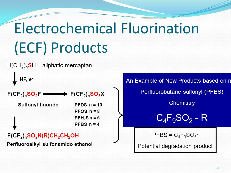 Electrochemical Fluorination (ECF) Products F(CF 2 ) n SO 2 N(R)CH 2 CH 2 OH Perfluoroalkyl sulfonamido ethanol An Example of New Products based on n=