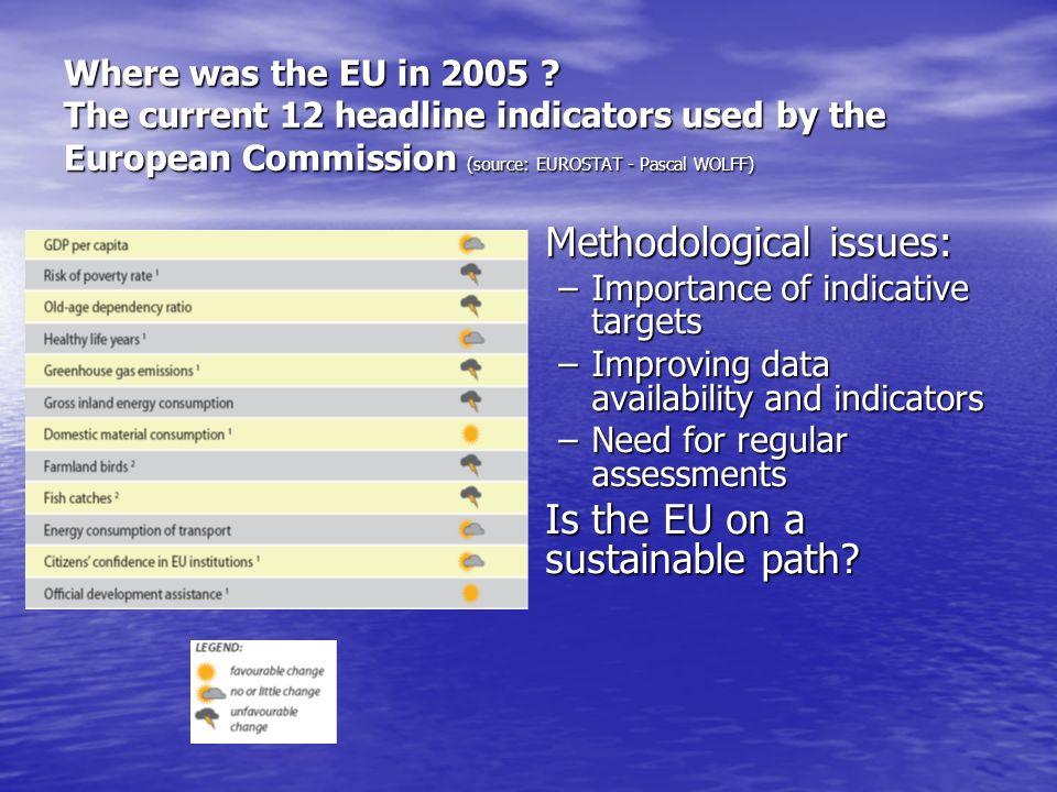 Where was the EU in 2005 .