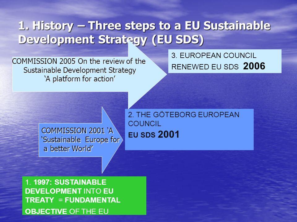 1. History – Three steps to a EU Sustainable Development Strategy (EU SDS) 2.