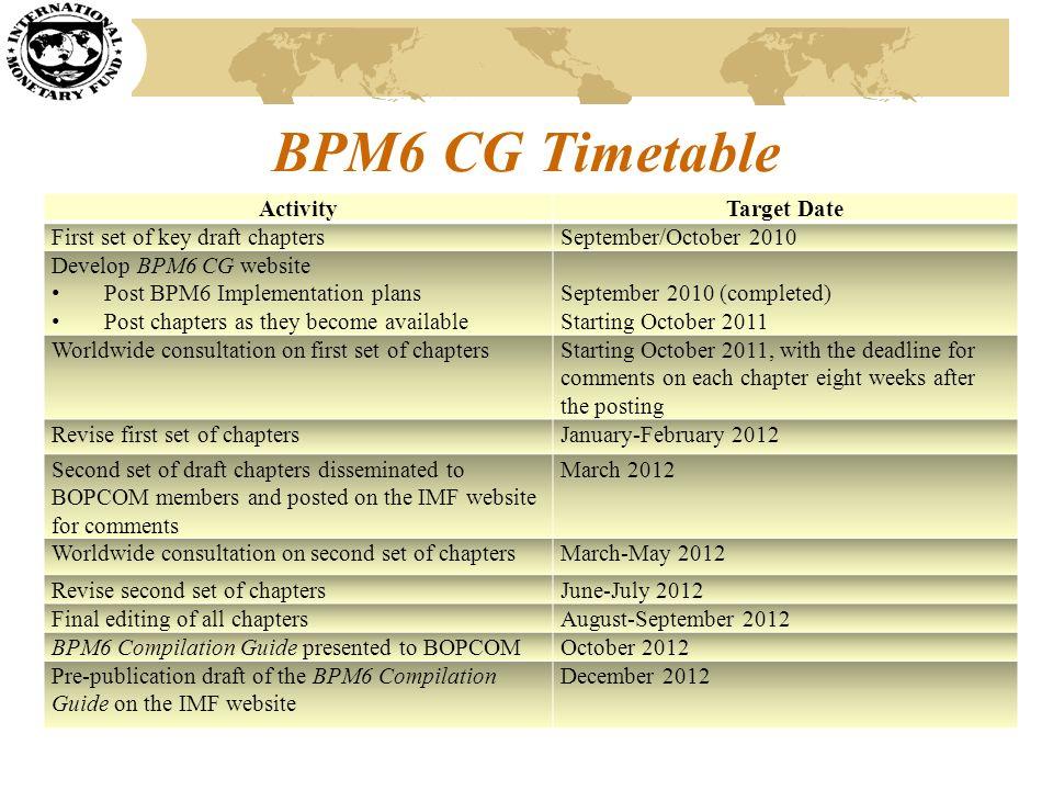 BPM6 CG Timetable ActivityTarget Date First set of key draft chaptersSeptember/October 2010 Develop BPM6 CG website Post BPM6 Implementation plans Pos