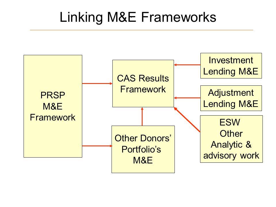 16 PRSP M&E Framework CAS Results Framework Other Donors Portfolios M&E Investment Lending M&E Adjustment Lending M&E Linking M&E Frameworks ESW Other Analytic & advisory work