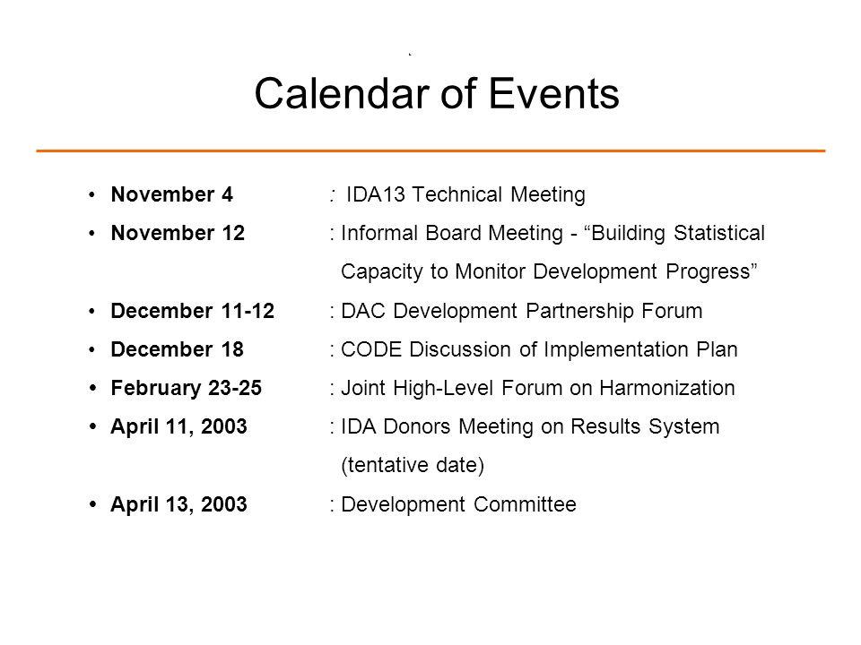20 Calendar of Events November 4:IDA13 Technical Meeting November 12: Informal Board Meeting - Building Statistical Capacity to Monitor Development Pr