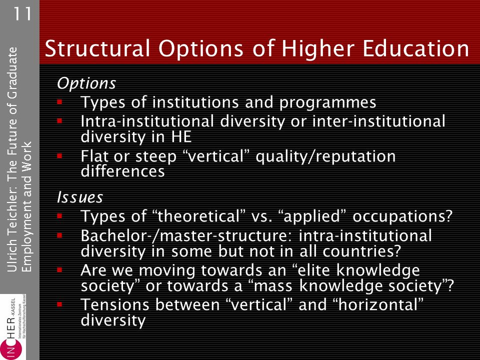 Ulrich Teichler: The Future of GraduateEmployment and Work 11 Structural Options of Higher Education Options Types of institutions and programmes Intra-institutional diversity or inter-institutional diversity in HE Flat or steep vertical quality/reputation differences Issues Types of theoretical vs.