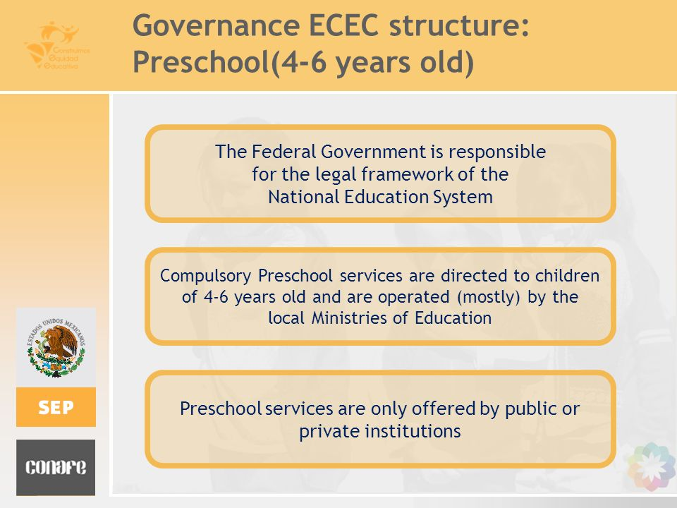 Governance ECEC structure: Preschool(4-6 years old) The Federal Government is responsible for the legal framework of the National Education System Com
