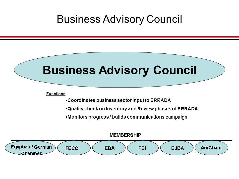 Business Advisory Council Coordinates business sector input to ERRADA Quality check on Inventory and Review phases of ERRADA Monitors progress / builds communications campaign Functions