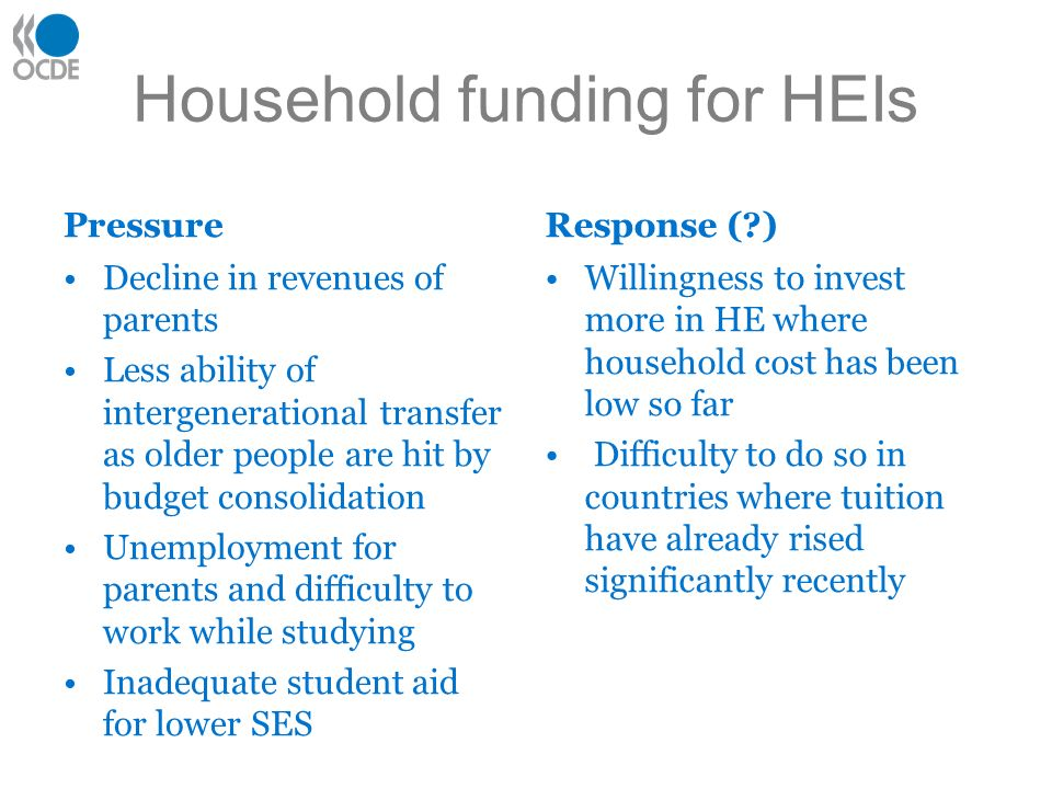 Household funding for HEIs Pressure Decline in revenues of parents Less ability of intergenerational transfer as older people are hit by budget consolidation Unemployment for parents and difficulty to work while studying Inadequate student aid for lower SES Response ( ) Willingness to invest more in HE where household cost has been low so far Difficulty to do so in countries where tuition have already rised significantly recently