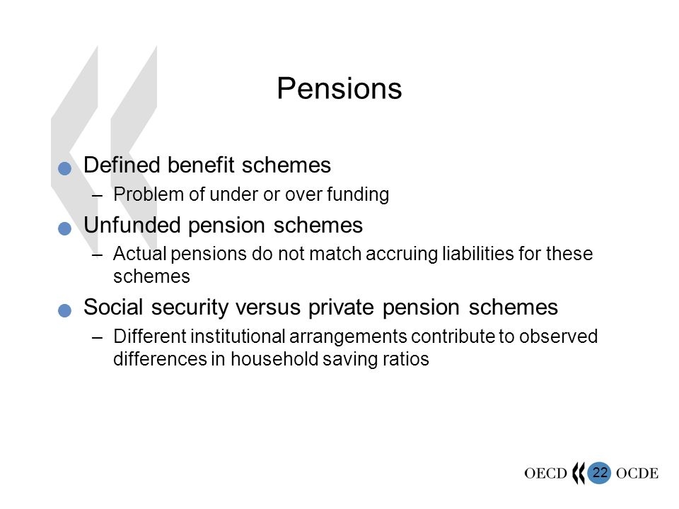 22 Pensions Defined benefit schemes –Problem of under or over funding Unfunded pension schemes –Actual pensions do not match accruing liabilities for these schemes Social security versus private pension schemes –Different institutional arrangements contribute to observed differences in household saving ratios