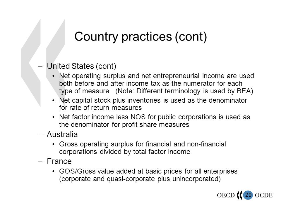 29 Country practices (cont) –United States (cont) Net operating surplus and net entrepreneurial income are used both before and after income tax as the numerator for each type of measure (Note: Different terminology is used by BEA) Net capital stock plus inventories is used as the denominator for rate of return measures Net factor income less NOS for public corporations is used as the denominator for profit share measures –Australia Gross operating surplus for financial and non-financial corporations divided by total factor income –France GOS/Gross value added at basic prices for all enterprises (corporate and quasi-corporate plus unincorporated)