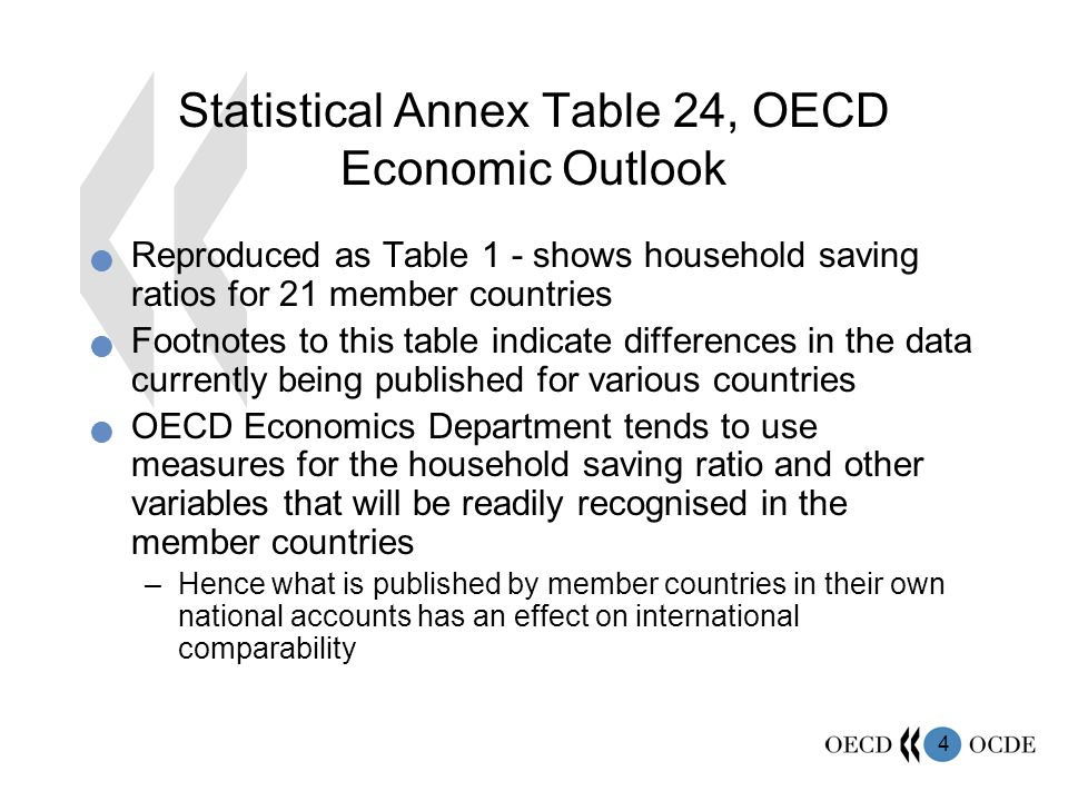 4 Statistical Annex Table 24, OECD Economic Outlook Reproduced as Table 1 - shows household saving ratios for 21 member countries Footnotes to this table indicate differences in the data currently being published for various countries OECD Economics Department tends to use measures for the household saving ratio and other variables that will be readily recognised in the member countries –Hence what is published by member countries in their own national accounts has an effect on international comparability