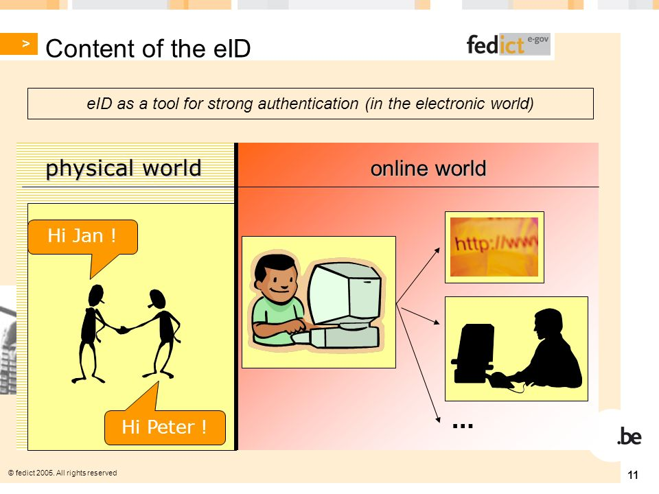 © fedict 2005. All rights reserved 11 Content of the eID eID as a tool for strong authentication (in the electronic world) Hi Jan ! Hi Peter ! physica