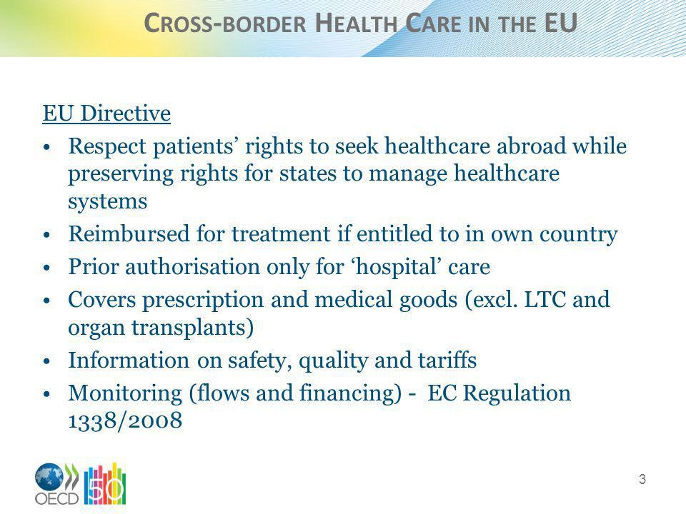 C ROSS - BORDER H EALTH C ARE IN THE EU EU Directive Respect patients rights to seek healthcare abroad while preserving rights for states to manage healthcare systems Reimbursed for treatment if entitled to in own country Prior authorisation only for hospital care Covers prescription and medical goods (excl.