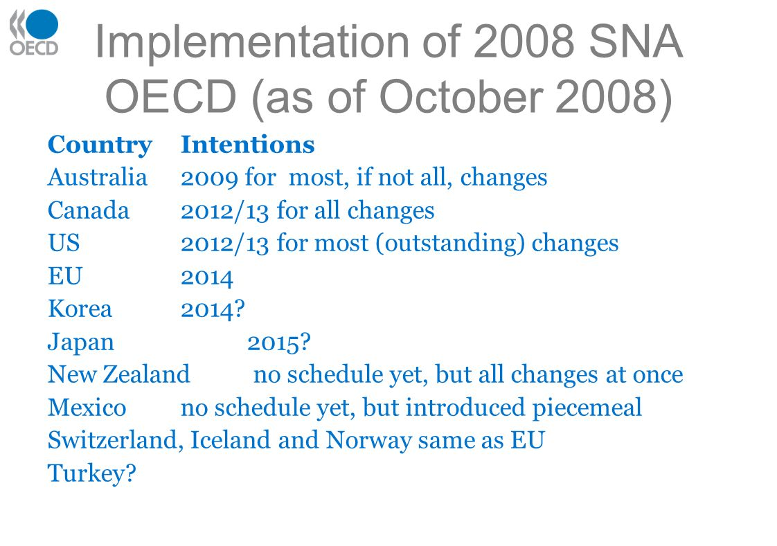 Implementation of 2008 SNA OECD (as of October 2008) CountryIntentions Australia2009 for most, if not all, changes Canada2012/13 for all changes US2012/13 for most (outstanding) changes EU2014 Korea2014.