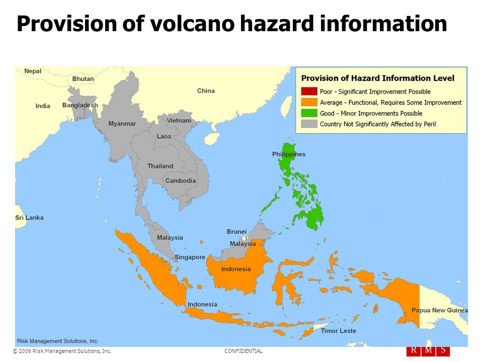 CONFIDENTIAL © 2006 Risk Management Solutions, Inc. TM Provision of volcano hazard information