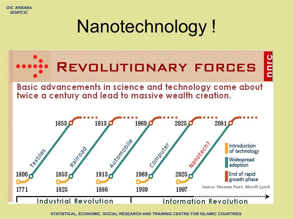 Nanotechnology !