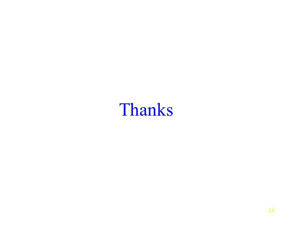 24 Thanks
